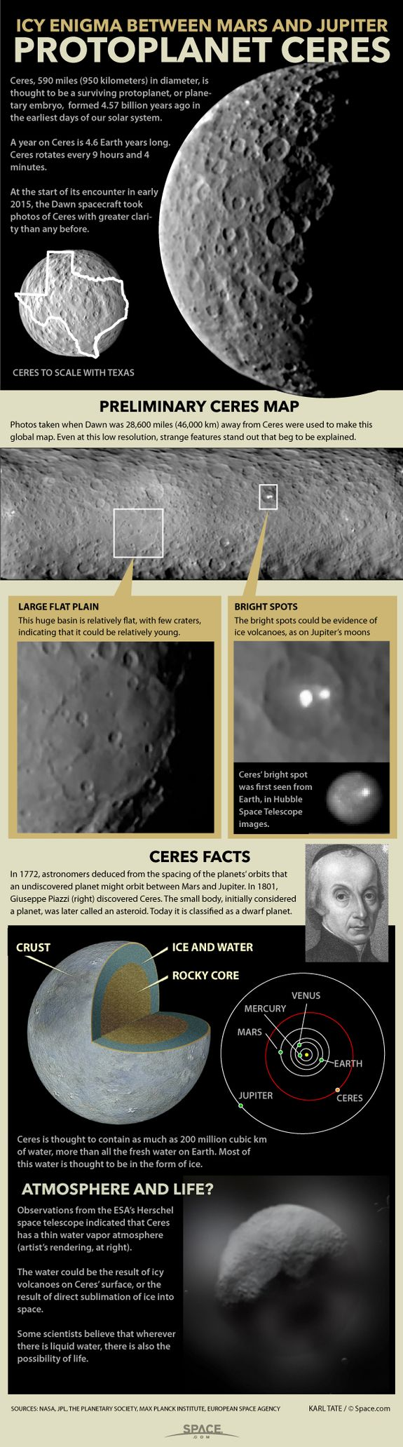 Dwarf Planet Ceres: Biggest in the Asteroid Belt By Karl Tate, Infographics Artist   | 3/5/15 Facts about protoplanet Ceres.