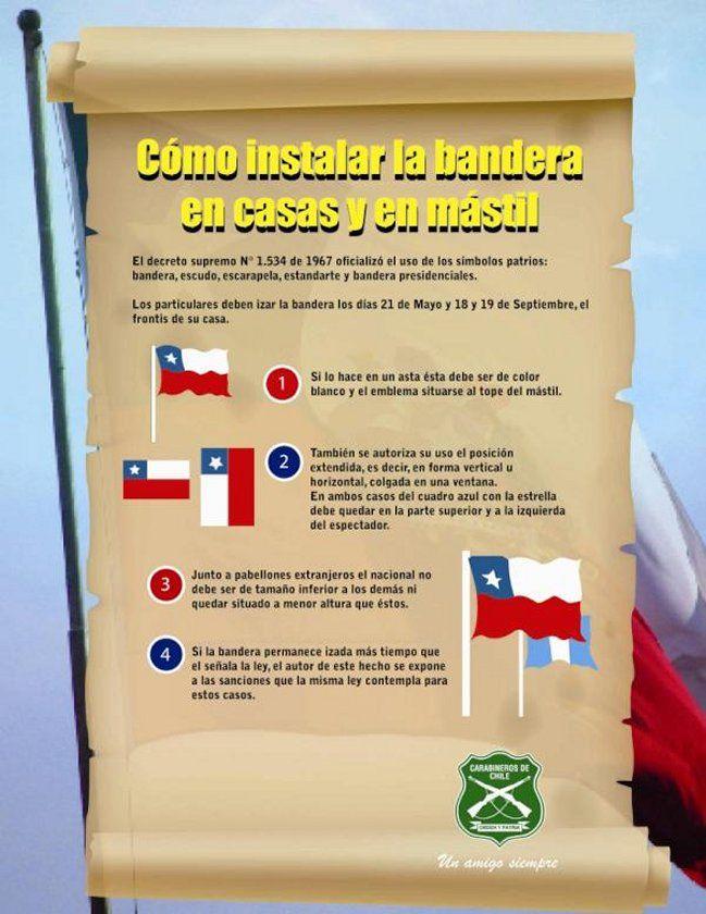 tengo que pintar el mastil y extender la bandera...mmm :/