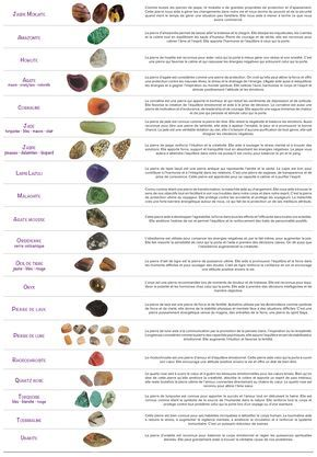 La signification des pierres – Mantra Bijoux