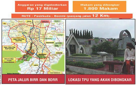 Harian Metropolitan – Dewan Paksa 1.800 Makam Dibongkar