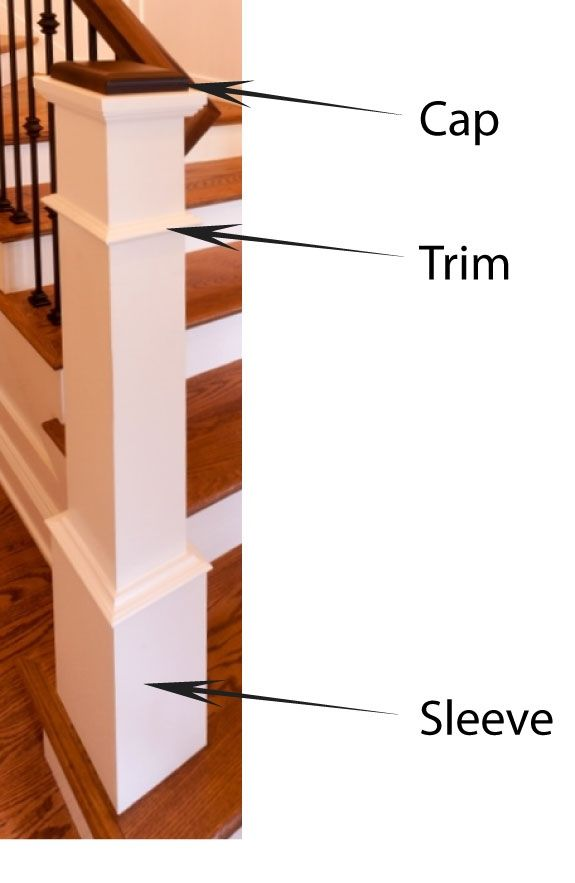 Best 76 Best Stairs Newel Posts Images On Pinterest 400 x 300