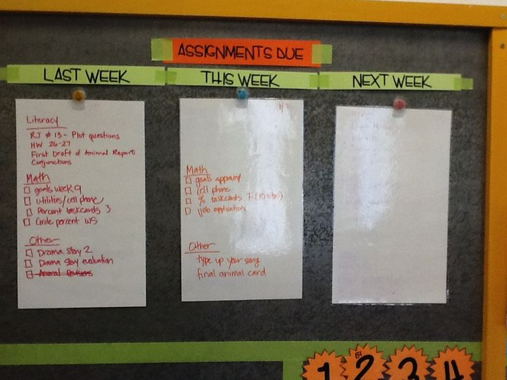 Posting an assignment list in the classroom: last week's this week's, next week's helps students know what they need to keep track of.