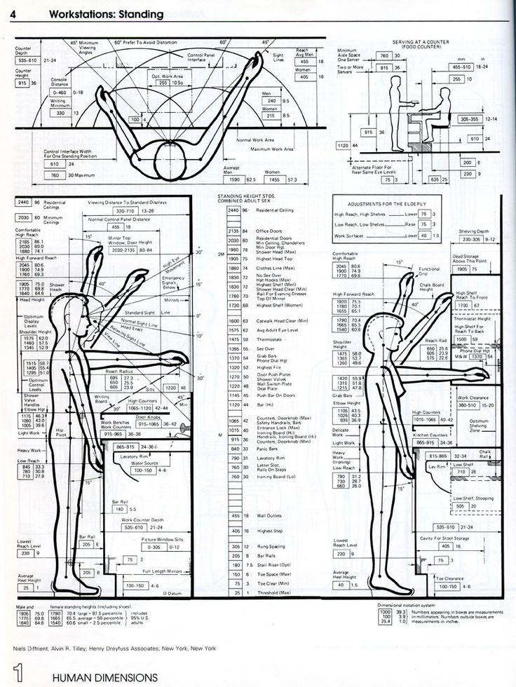 Workshop ergonomics.