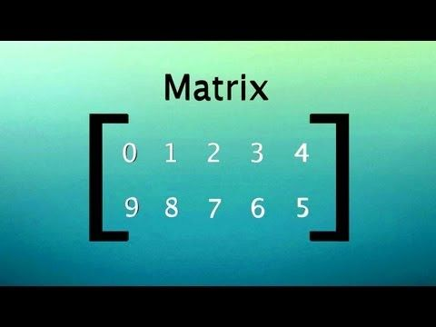 TED ED Video on How to organize, add and multiply matrices