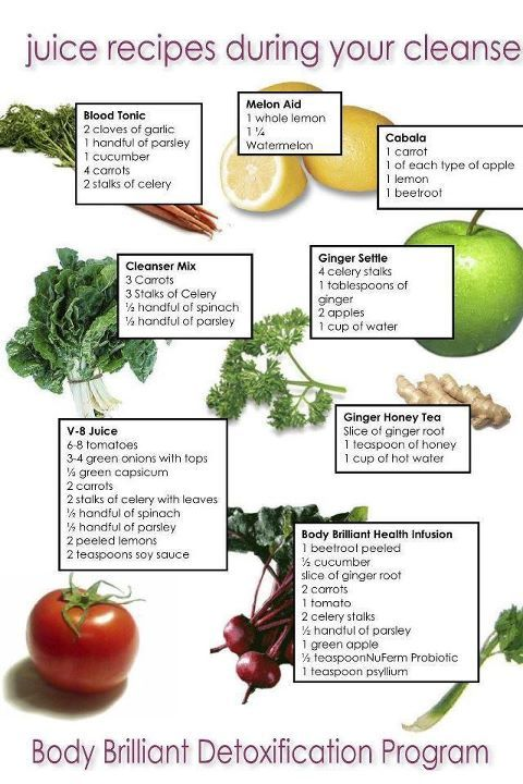1000 Images About Juicing To Cure Pcos On Pinterest