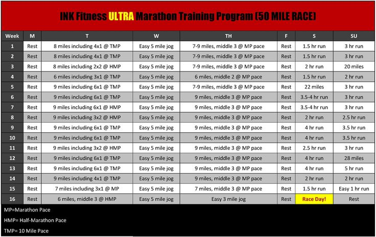 ultra marathon training schedule You don't have to be