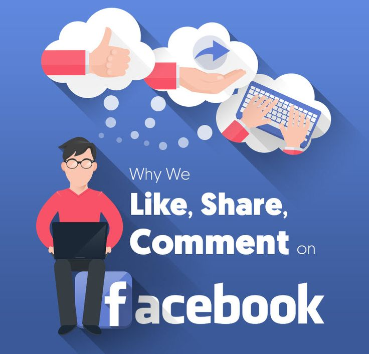 The Psychology Behind Which Facebook Content Users Find Engaging [Infographic]