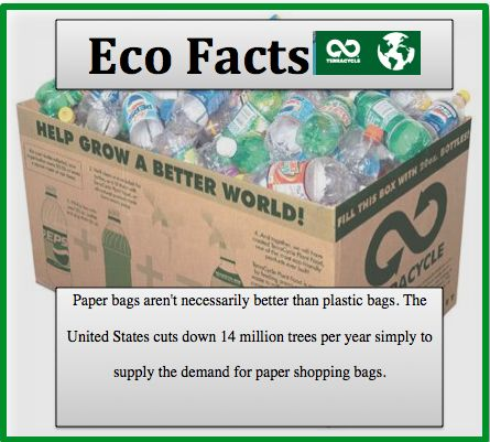 paper cheaper than plastic Is paper better than plastic paper bags, which many people consider a better alternative to plastic bags, carry their own set of environmental problems for example, according to the american forest and paper association, in 1999 the us alone used 10 billion paper grocery bags, which adds up to a lot of trees, plus a lot of water and.