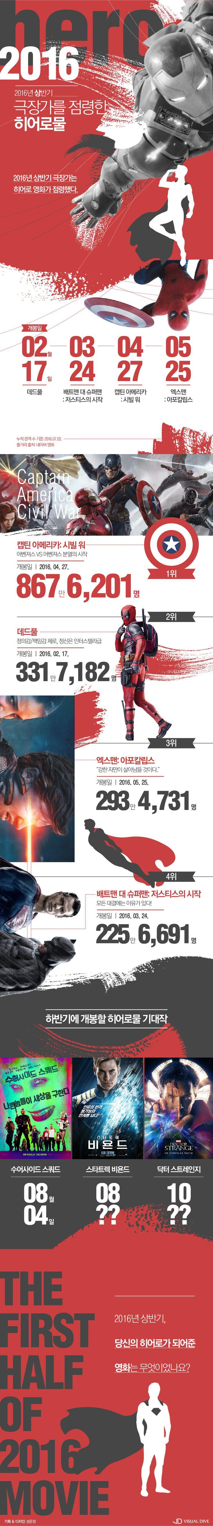 치고받는 액션? 매력으로 승부하는 히어로 열전 [인포그래픽] #hero / #Infographic ⓒ 비주얼다이브 무단 복사·전재·재배포 금지