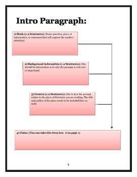 Literary Analysis Essay Graphic Organizer School Helps Pinterest