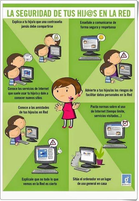 """En el """"Día de Internet seguro"""", estas infografías de guadalinfo.es muestran algunas de las cuestiones clave que los niños y sus padres han de tener en cuenta en la navegación por internet."""