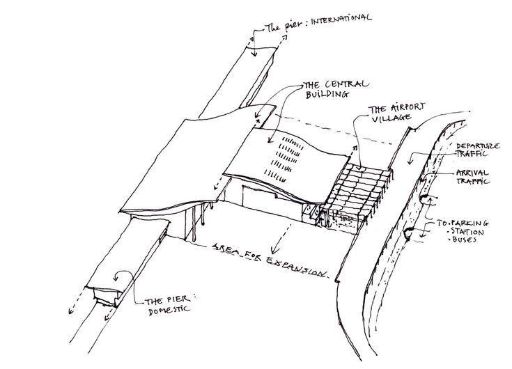 Rajiv Gandhi Havaalanı - İskandinavya - Mimarlık Ofisi