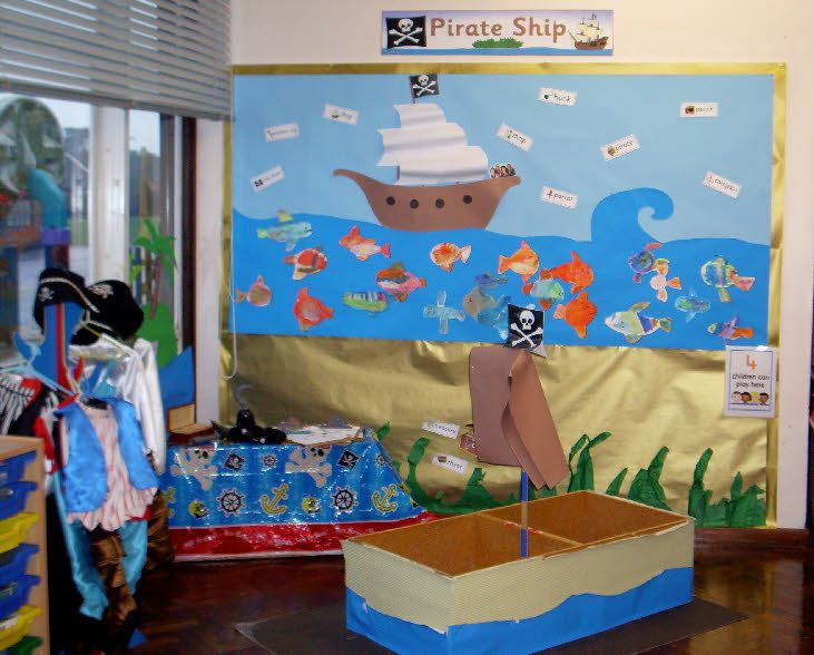 Classroom Unit Ideas : Clutter free classroom argghhh pirates pirate ocean