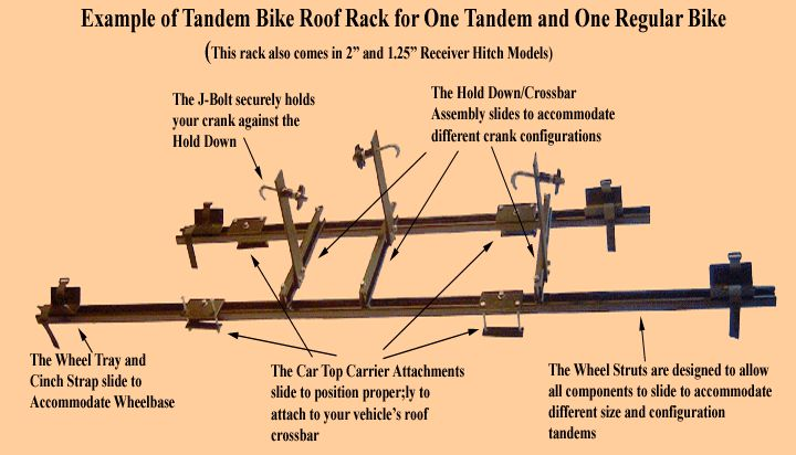 Tandem / Mountain / Road / Hybrid Bike Racks Archives | Cycle Simplex