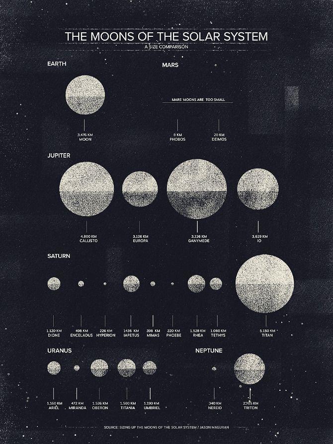 lunas del sistema solar