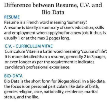 9 best hi quotes images on pinterest hi quotes high quotes and difference between - Difference Between Cover Letter And Resume
