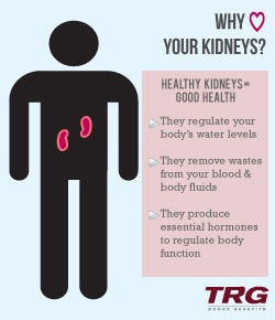 Why LOVE your Kidneys?  TRG Group Benefits