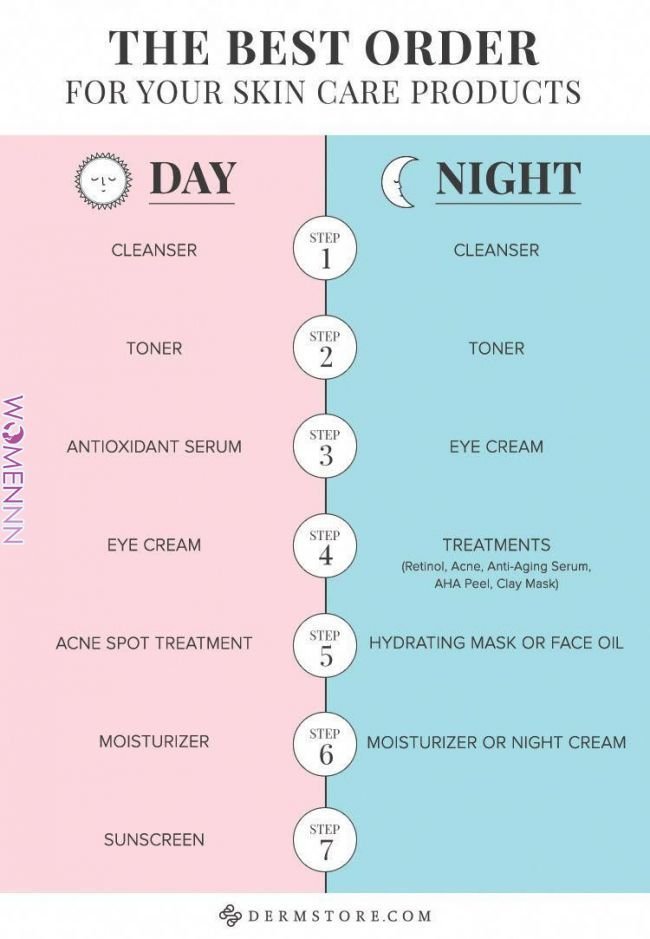 How To Layer Skin Care Products Dermstore Blog Organicskincare Get Pretty In 2019 Pinterest Skin Care Skin Care Tips And Natural Skin Care Face Skin Care Sensitive