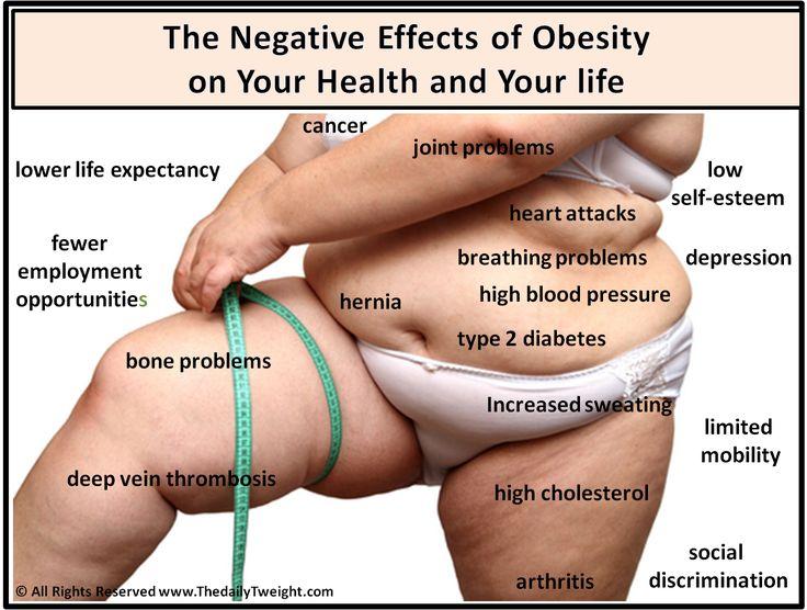 Motivación para tomar conciencia de la importancia de estar saludables