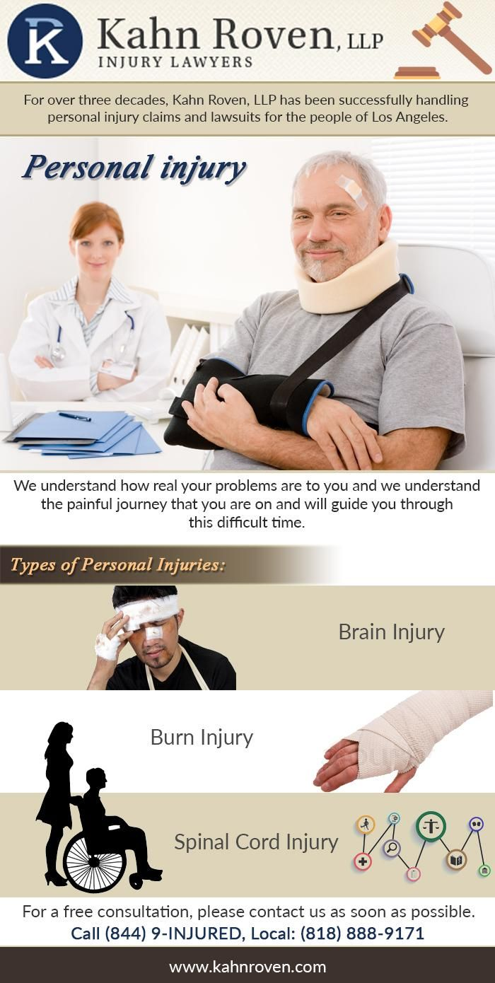 Ensure Compensation with an Attorney Personal injury