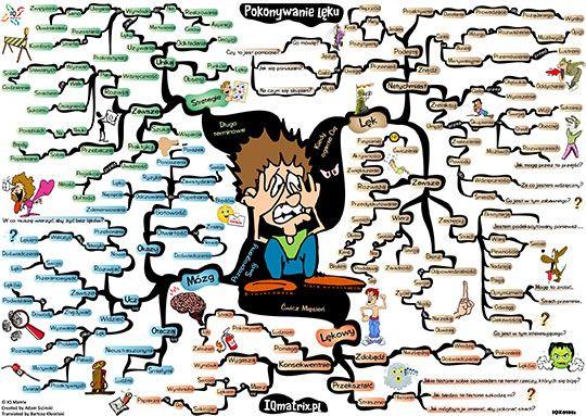 Poznaj skuteczne metody i strategie jak pokonać lęk. Wykształć w sobie nowe nawyki i przekonania i otwórz się na świat. Zacznij realizować swoje cele. http://iqmatrix.pl/jak-pokonac-lek/