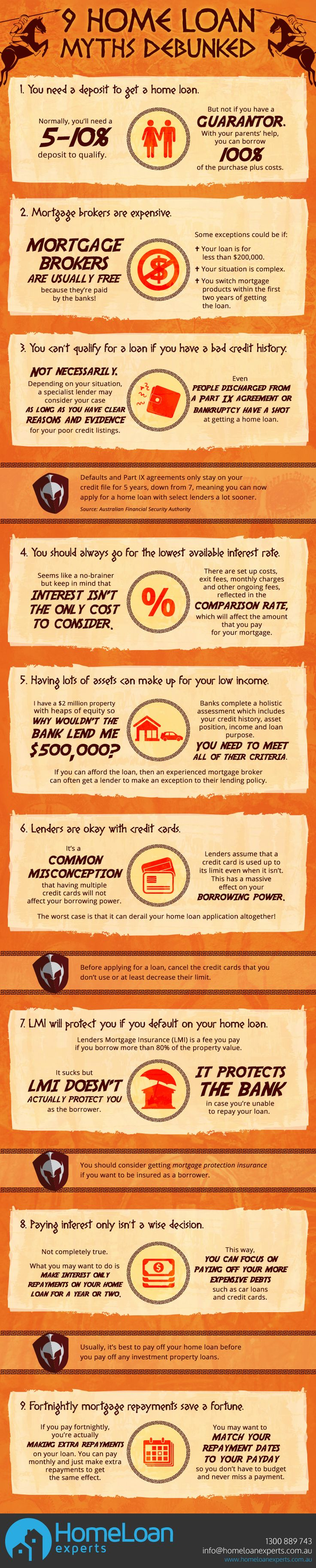 From the difference of making monthly repayments compared to fortnightly repayments, to the actual cost of using a #mortgagebroker, here are 9 popular mortgage myths about #homeloan exposed! #infographic https://www.homeloanexperts.com.au/blog/infographics/9-home-loan-myths-exposed/