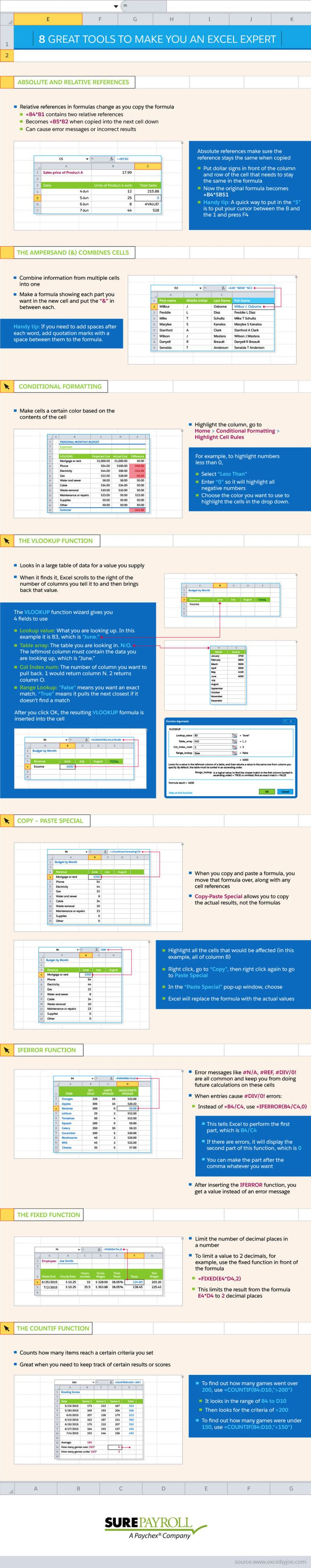 Learn Eight Helpful Microsoft Excel Tricks with This Handy Cheat Sheet – Tammy Evans