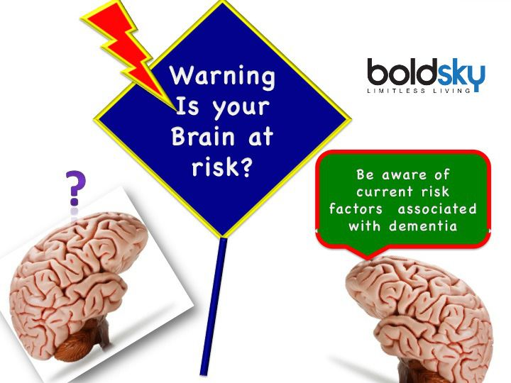 World Alzheimer's Day Special ! Check out the risks of this deadly disease...