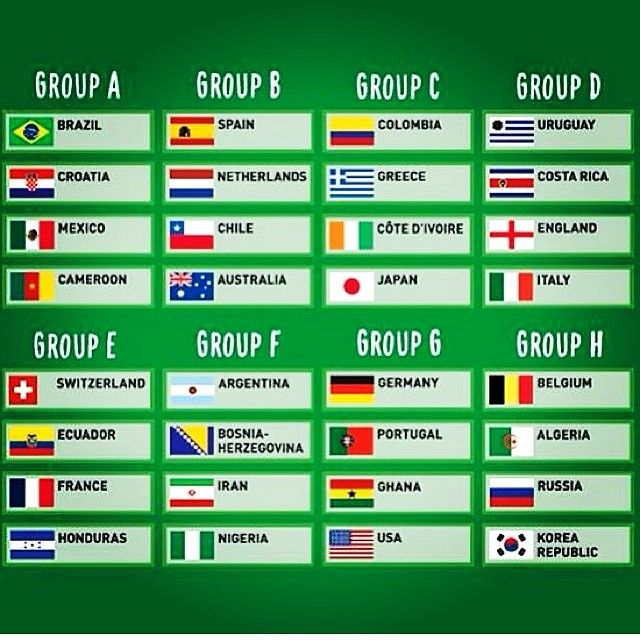 Who's going to win the World Cup this year? We're excited! #FifaWorldCup