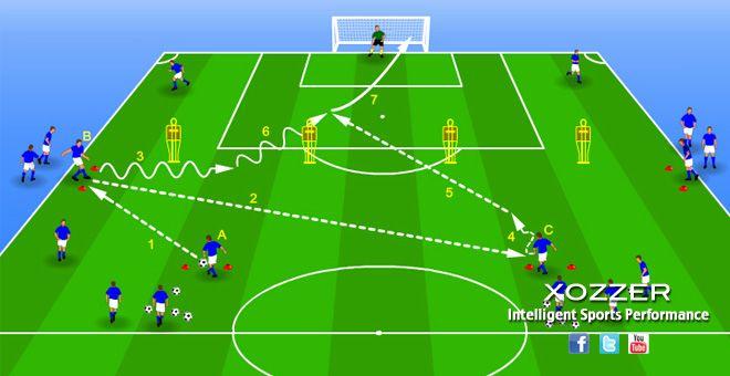 Ejercicio de fútbol: pase filtrado - XOZZER