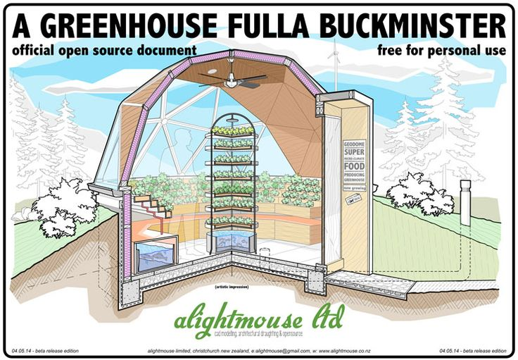 Best 25 earthship plans ideas on pinterest earthship for Design source limited