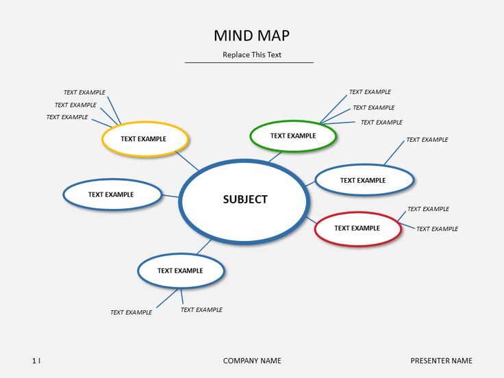 25 best ideas about mind map template on pinterest
