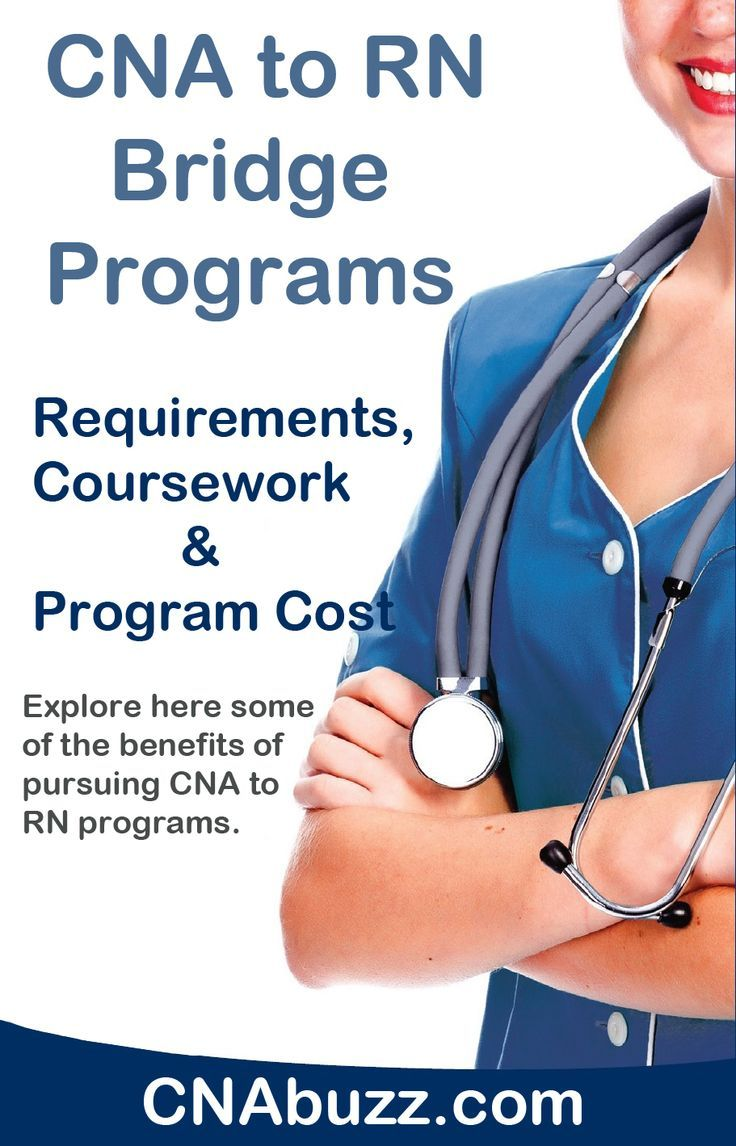 8 best all about nurses cna lpn rn images on pinterest cna to rn bridge programs requirements coursework and program cost 1betcityfo Images