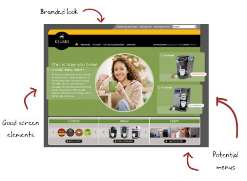 keurig case study Case study #8—keurig read the case study below and research online then prepare a 3- to 4-page report in a microsoft word document concerning the following.