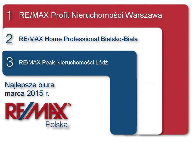 Biura marzec 2015 RE/MAX Polska