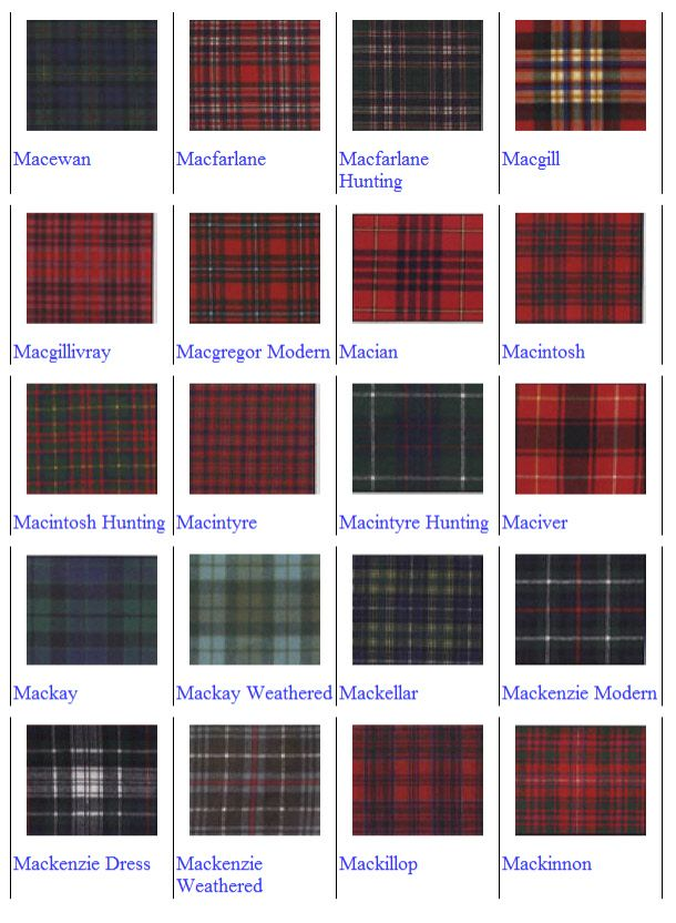 Scottish Tartan Patterns-- the bottom right corner is my family's!