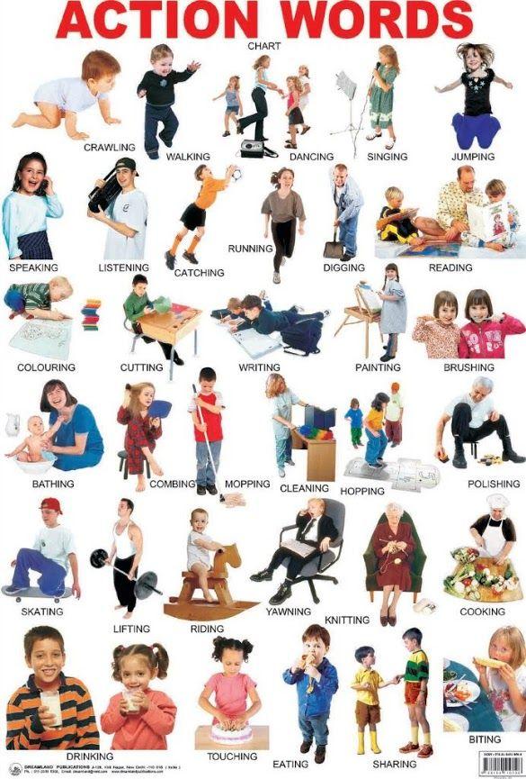 Английские глаголы действия - Action words #english #vocabulary