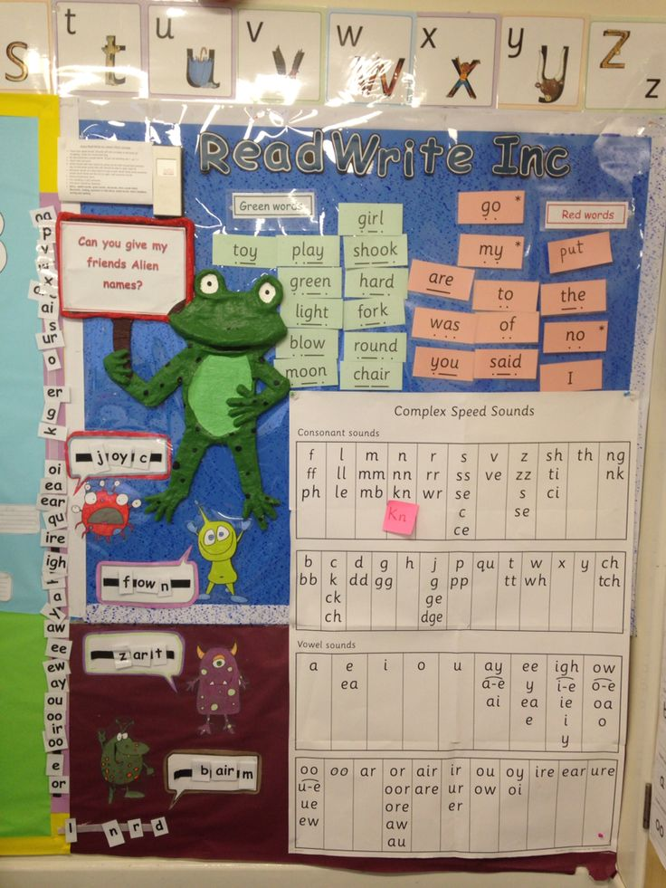 Read write inc Fred frog nonsense words