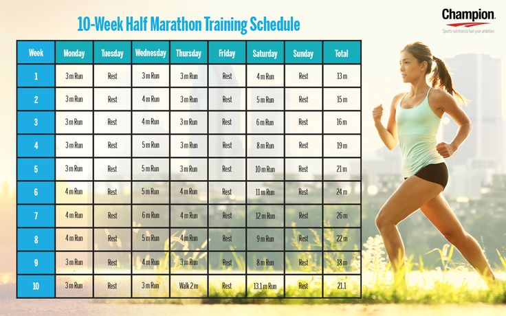 Half marathon training, Marathon training and Half marathons on ...