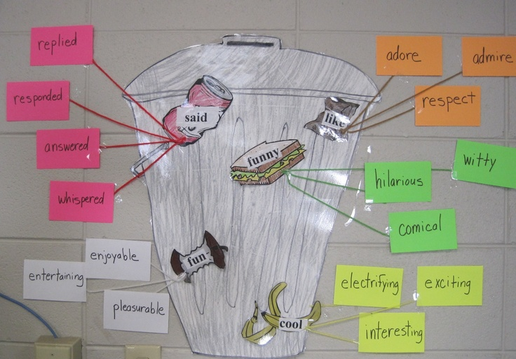 Throwing away worn out words. FreebieChris Vans, Anchor Charts, Overused Words, Classroom Magic, Writing Notebook, Writing Ideas, Graphics Organic, Classroom Ideas, Anchors Charts