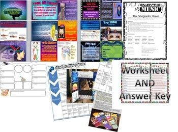 AP Psychology Neuroscience Brain Biological Bases Powerpoint & Activity BUNDLE includes: Lesson Plan guide POWERPOINT- -Engaging T/F questions on the nervous system -Quiz Wiz checking for understanding questions with answers throughout -Think about it discussion questions -Nueron analogy slide -Fun fact slides -Video clip stopping points with youtube links in the note sections -Engaging T/F brain questions -Split brain demonstration -Human Neural Chain Demonstration -Hershey...