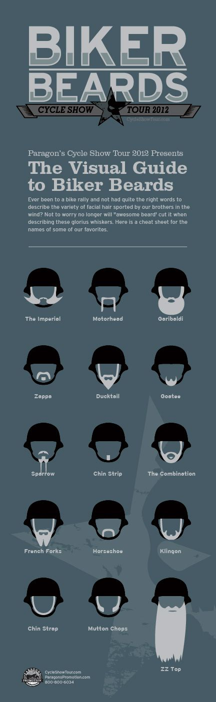 Inforgraphic; a visual guide to some of the Biker Beards