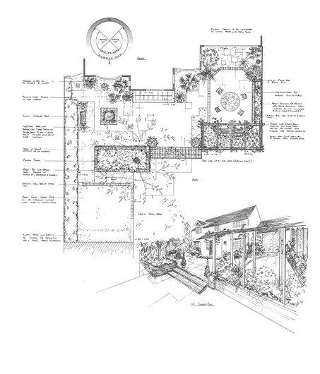 Garden Design Essex 1035 best план images on pinterest | landscape plans, landscape