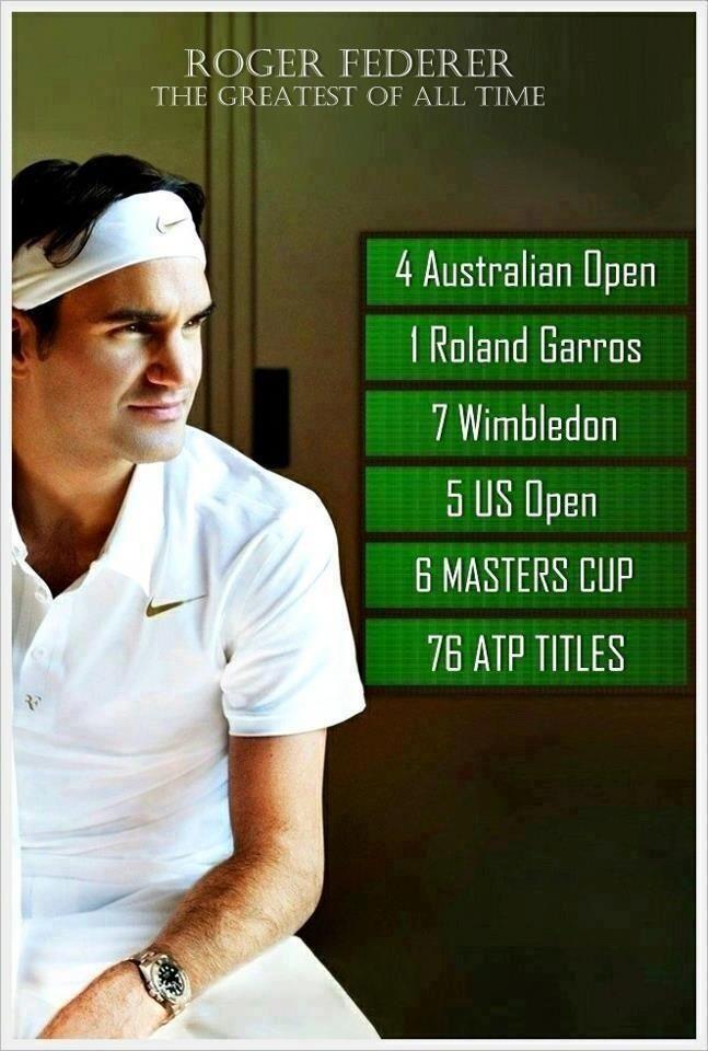 Roger Federer...he now has 77 ATP titles.