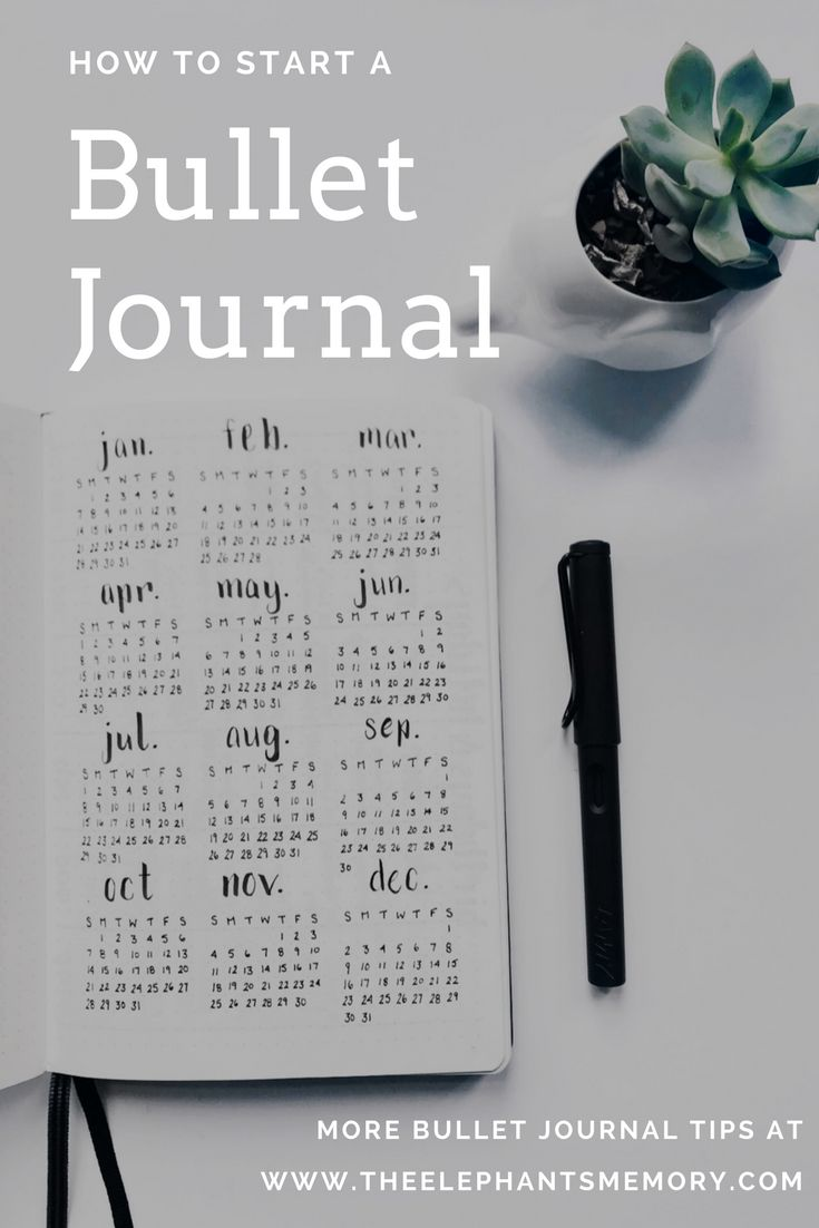 How to start a bullet journal (a beginners guide)