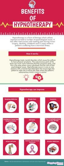 Hypnotherapy MP3 downloads 100% Satisfaction Guaranteed Benefits of Hypnotherapy | Piktochart Infographic Editor