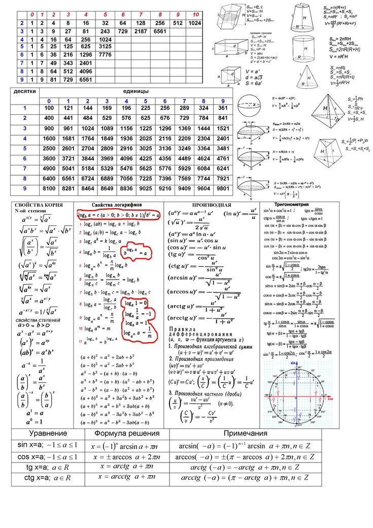 Математика 6 класс шпаргалки казаксски