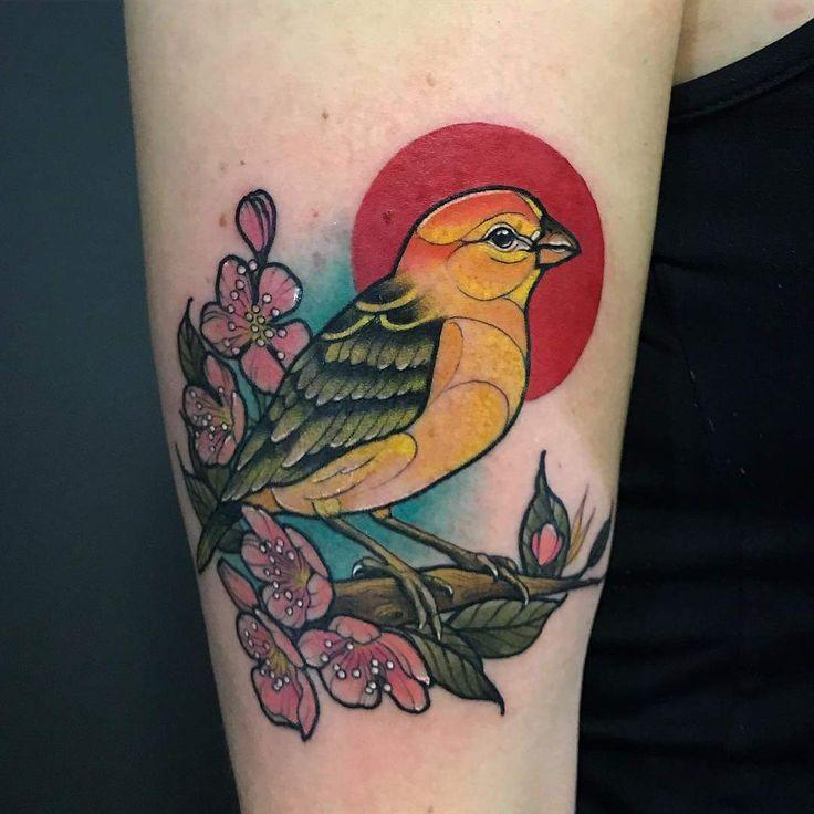 Tattoo Ausprobieren