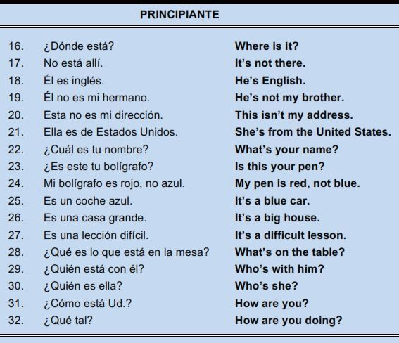 Pin De Pricilla Db En Aprende Inglés Como Aprender Ingles Basico Palabras De Vocabulario Palabras Basicas En Ingles