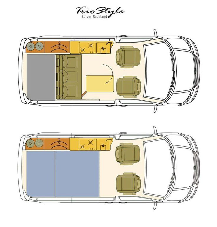 TrioStyle Renault Trafic - Grundriss
